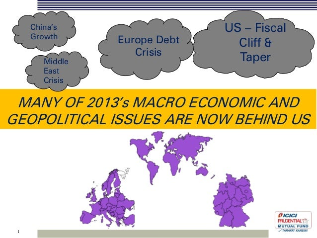 """China""""s Growth  Middle East Crisis  Europe Debt Crisis  US – Fiscal Cliff & Taper  MANY OF 2013""""s MACRO ECONOMIC AND GEOPO..."""
