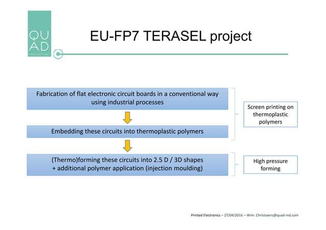 Printed Electronics – 27/04/2016 – Wim. Christiaens@quad-ind.com EU-FP7 TERASEL project Fabrication of flat electronic cir...