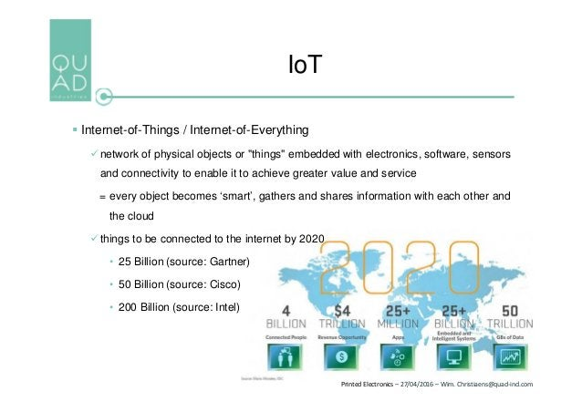 Printed Electronics – 27/04/2016 – Wim. Christiaens@quad-ind.com IoT  Internet-of-Things / Internet-of-Everything networ...