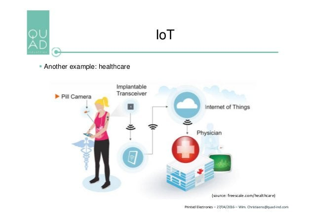 Printed Electronics – 27/04/2016 – Wim. Christiaens@quad-ind.com IoT  Another example: healthcare (source: freescale.com/...