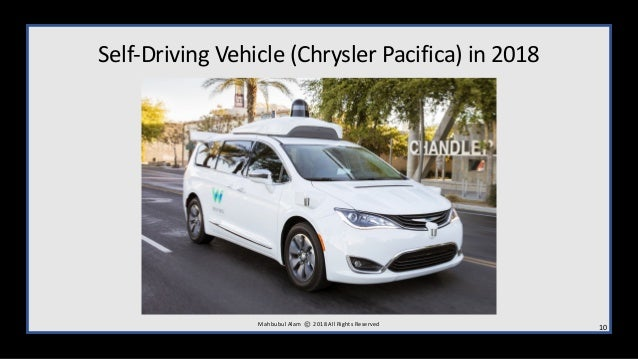 Self-Driving Vehicle (Chrysler Pacifica) in 2018 10M ahbubul Alam 2018 All Rights Reserved