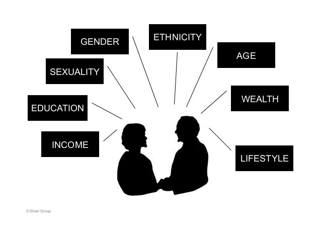 © Silver Group AGE GENDER WEALTH LIFESTYLE SEXUALITY EDUCATION ETHNICITY INCOME