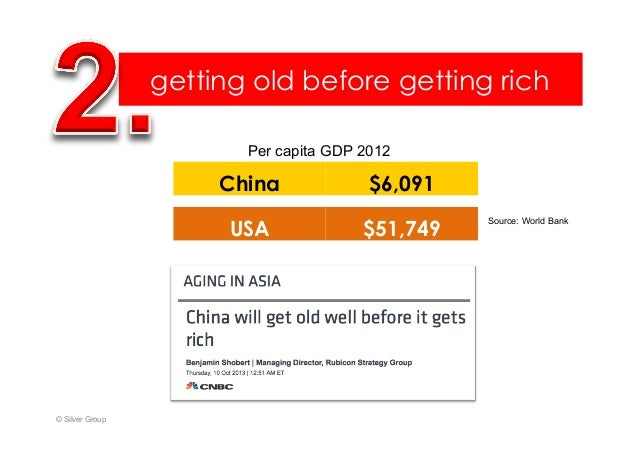 getting old before getting rich © Silver Group Per capita GDP 2012 Source: World Bank China $6,091 USA $51,749