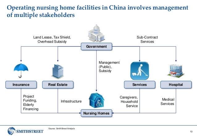 Nursing home household model