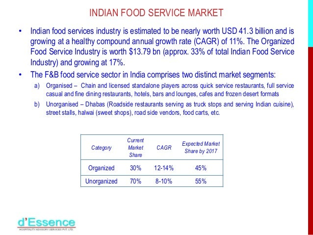 Opportunities in The Indian Food Service Market