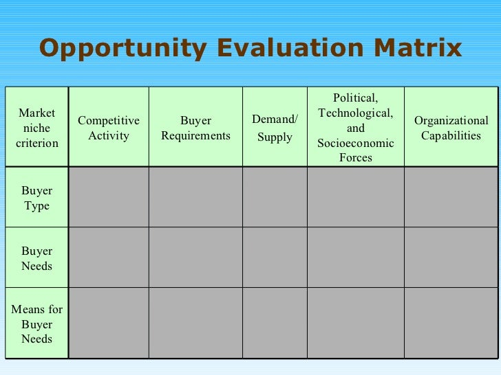 opportunity analysis Via the opportunity analysis project (oap), students will learn how to tell the difference between a good idea in a dorm or a lab and a great scalable business opportunity you will identify and define a market opportunity and pitch the opportunity to your classmates and the teaching team.