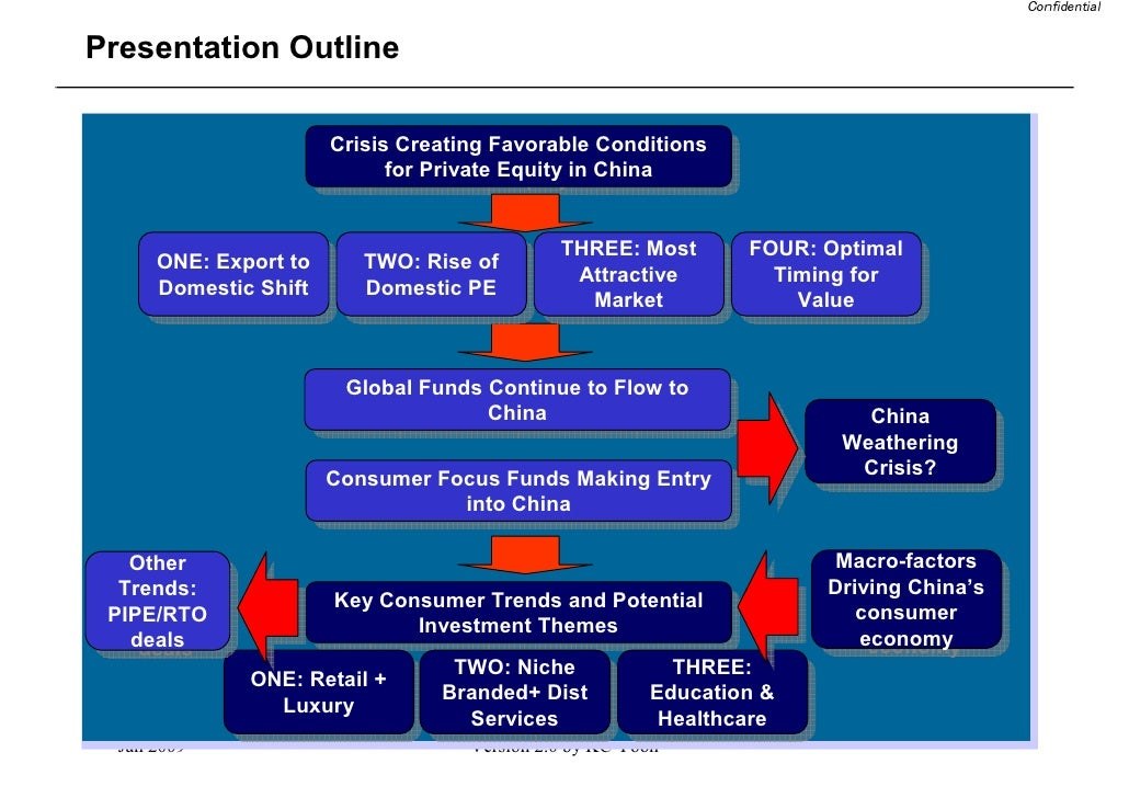 private equity roundup china Diane swonk's semi-annual economic roundup lease accounting  private equity private equity  private equity fund managers depend on us to provide high.