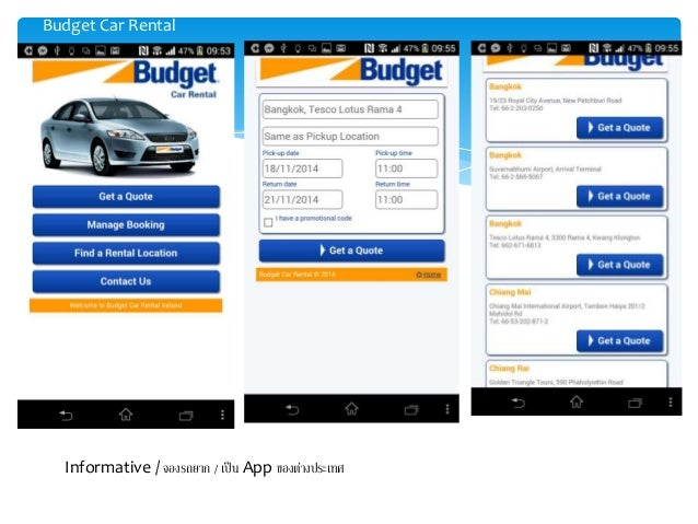 Opportunity market share apps Car rent Thailand