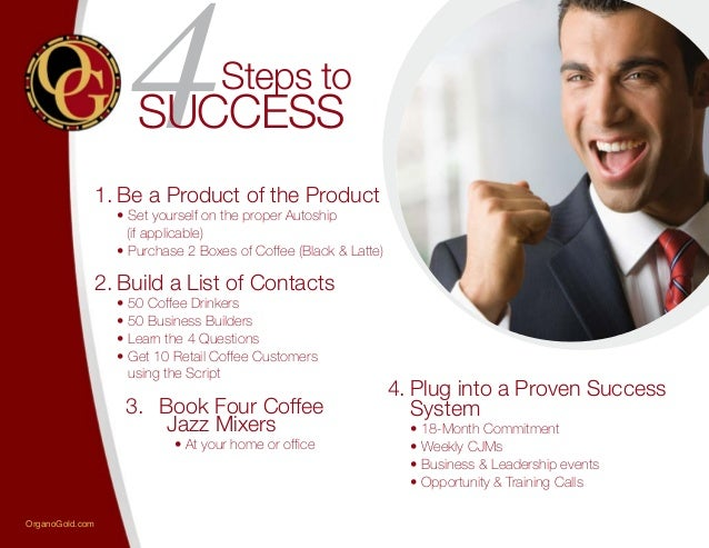 Image result for organo gold 4 steps to success