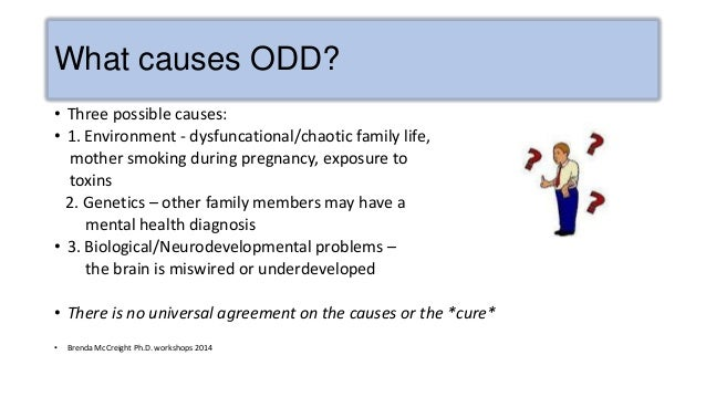 Adults With Oppositional Defiant Disorder 114