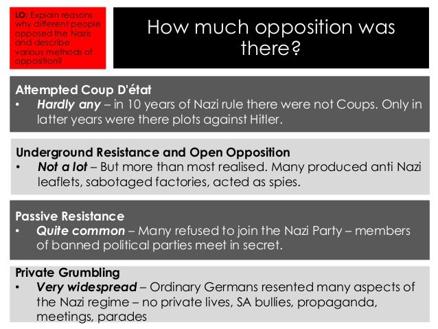why was opposition to the nazis Opposition to hilter and the nazi party 1 learning objectives: identify various groups opposed hitler and the nazi regime explain reasons why different people opposed the nazis and describe various methods of opposition.