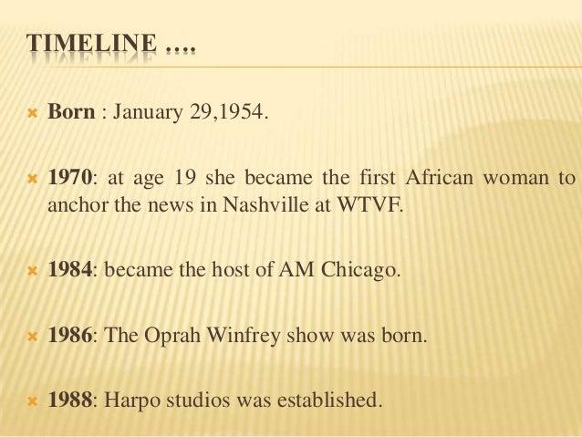 Oprah Winfrey (An Entrepreneur )