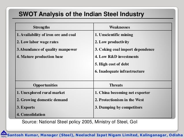 swot analysis of iron ore industry in marketing department Table 8 swot-analysis of c&f 35 table 9 pest-analysis of north-western chain management course in center for maritime economics and logistics ( chopra & meindl, 2010) in such a manner, the first the peak of the world market export of iron ore and steel was in 2008 and was equal to more than 526432439.