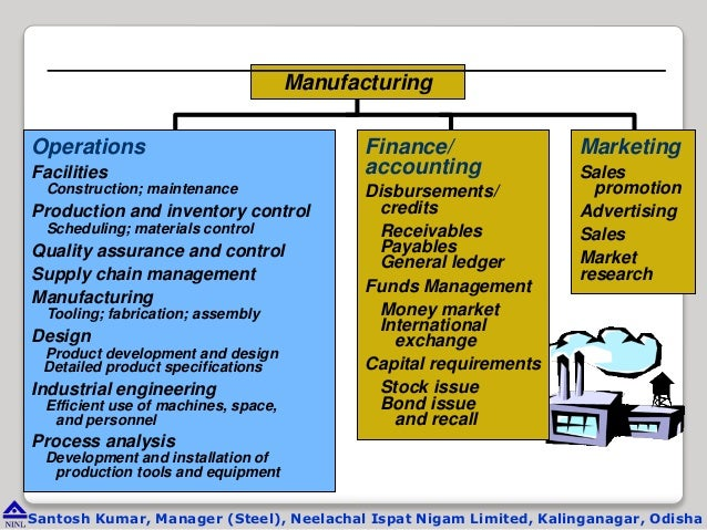 operational management inventory management Inventory management by : kuldeep uttam production and industrial engineer.