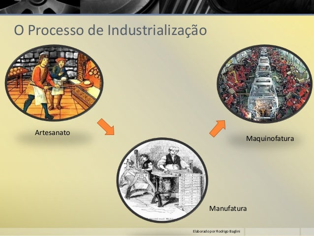 Artesanato Maceio Pajuçara ~ O processo de industrializaç u00e3o