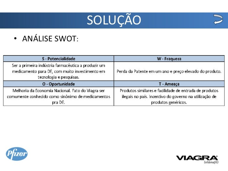 etrade swot Etrade - download as powerpoint presentation (ppt), pdf file (pdf), text file (txt) or view presentation slides online.
