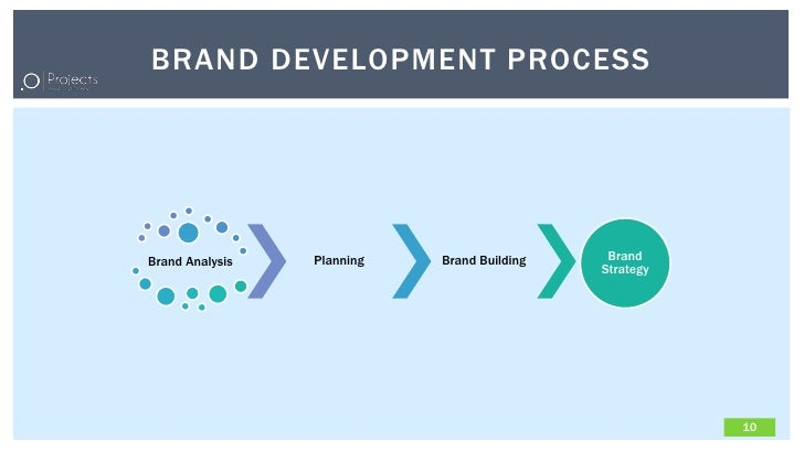 O Projects Brand Development