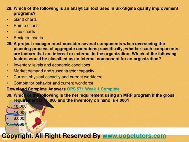 uop ops 571 the project management email Project management recommendation review the project management email write an email response in which you address the following points: determine which project might be implemented and why (eg feasibility study, breakeven analysis, etc) describe the five phases of a project describe the key deliverables associated with the selected project(s.