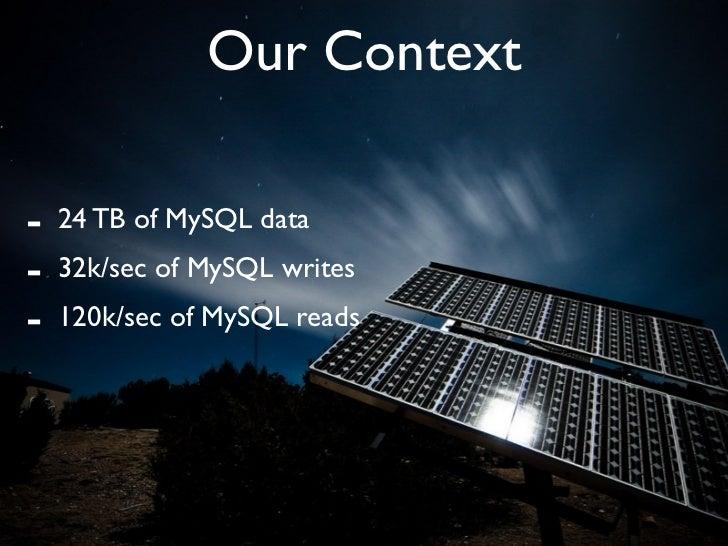 Our Context  -   24 TB of MySQL data -   32k/sec of MySQL writes -   120k/sec of MySQL reads
