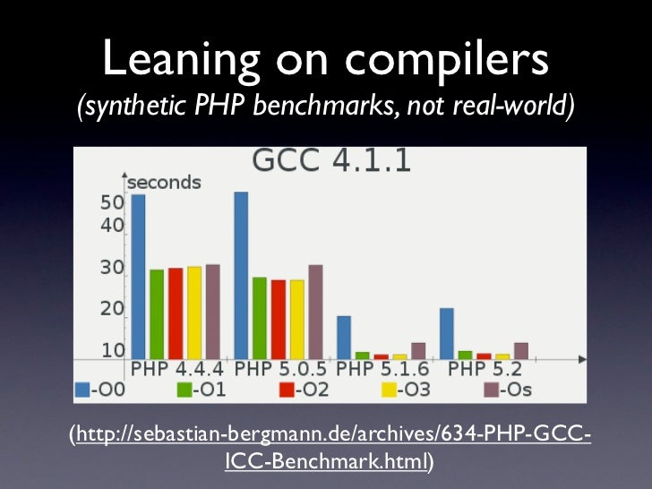 Leaning on compilers (synthetic PHP benchmarks, not real-world)     (http://sebastian-bergmann.de/archives/634-PHP-GCC-   ...