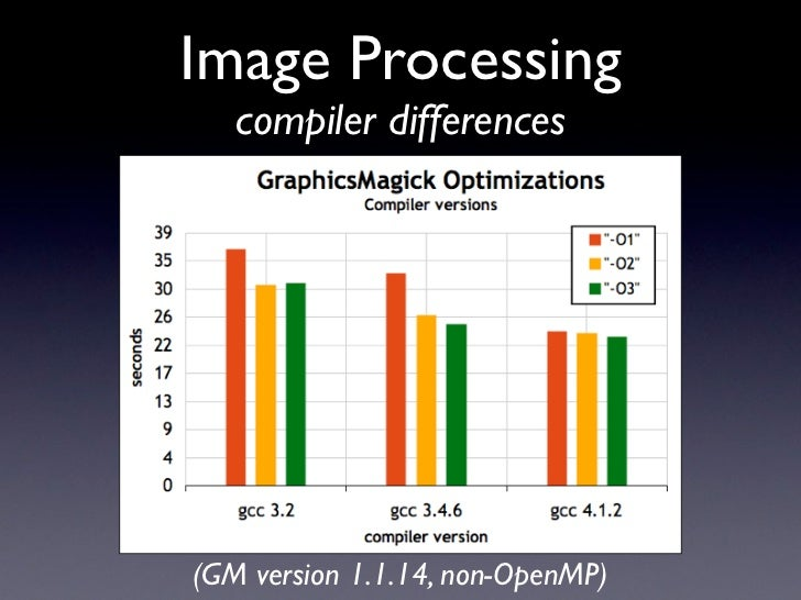 Image Processing    compiler differences     (GM version 1.1.14, non-OpenMP)