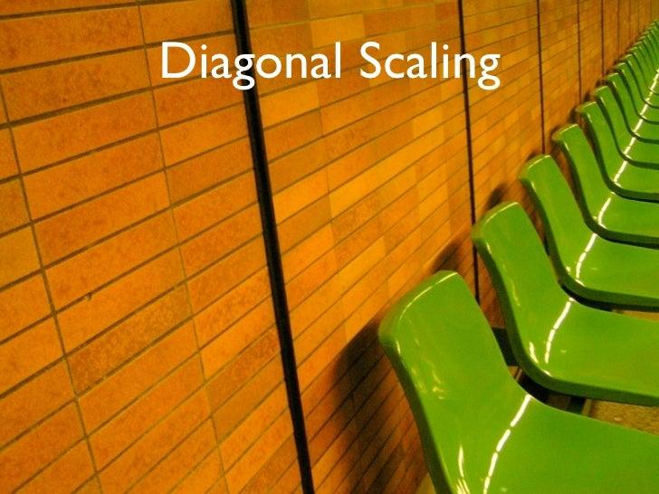Diagonal Scaling