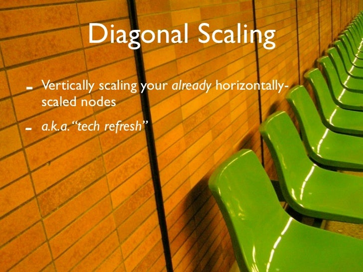 "Diagonal Scaling -   Vertically scaling your already horizontally-     scaled nodes -   a.k.a. ""tech refresh"""