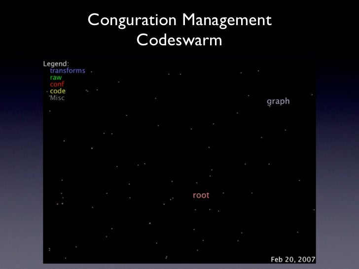 Conguration Management      Codeswarm