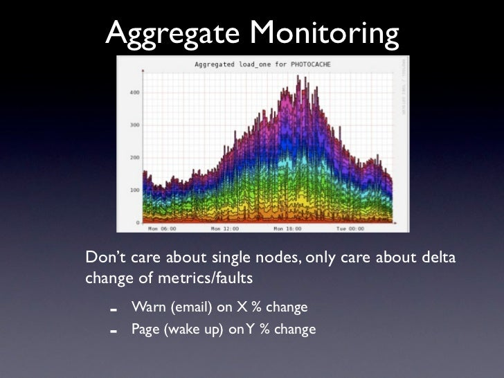 Aggregate Monitoring     Don't care about single nodes, only care about delta change of metrics/faults    -   Warn (email)...