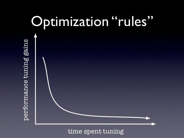 "Optimization ""rules"" performance tuning gains                                      time spent tuning"