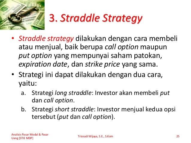 Opsi dan strategi lindung nilai