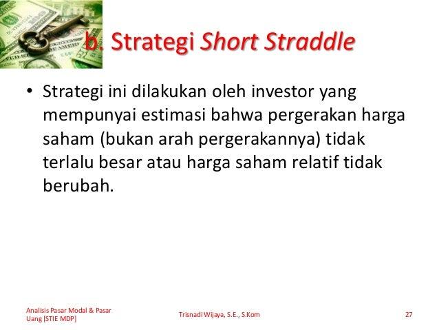 Strategi opsi saham india