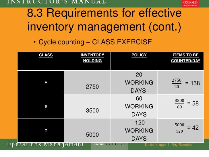 8.3 Requirements for effectiveinventory management (cont.) • Cycle counting – CLASS EXERCISE  CLASS       INVENTORY     PO...