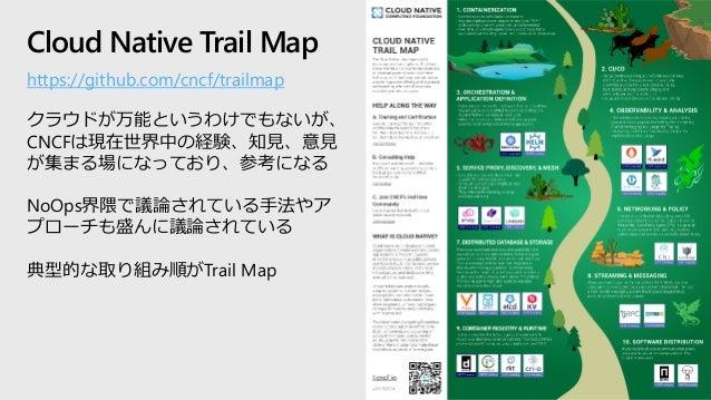 Cloud Native Trail Map https://github.com/cncf/trailmap クラウドが万能というわけでもないが、 CNCFは現在世界中の経験、知見、意見 が集まる場になっており、参考になる NoOps界隈で議...