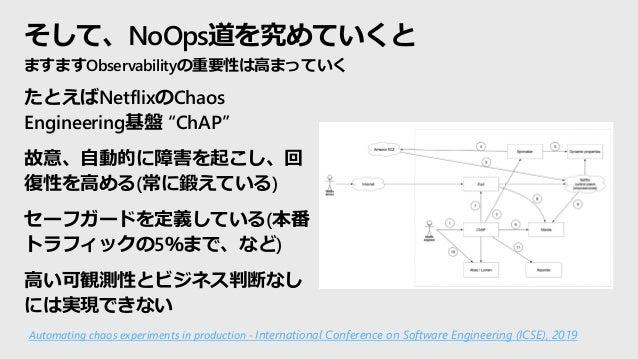 """そして、NoOps道を究めていくと ますますObservabilityの重要性は高まっていく たとえばNetflixのChaos Engineering基盤 """"ChAP"""" 故意、自動的に障害を起こし、回 復性を高める(常に鍛えている) セーフガ..."""