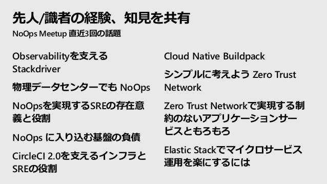 先人/識者の経験、知見を共有 NoOps Meetup 直近3回の話題 Cloud Native Buildpack シンプルに考えよう Zero Trust Network Zero Trust Networkで実現する制 約のないアプリケー...