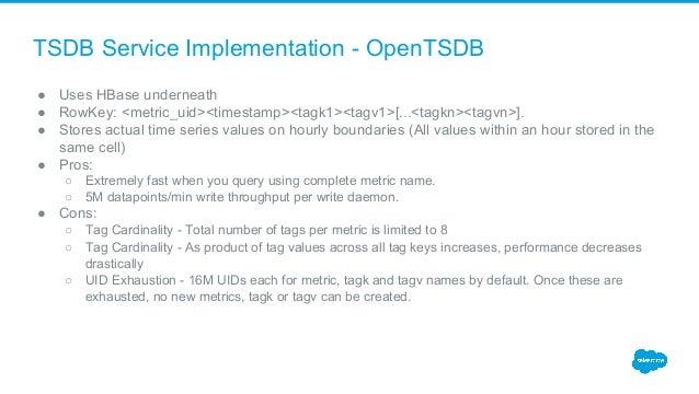 TSDB Service Implementation - OpenTSDB ● Uses HBase underneath ● RowKey: <metric_uid><timestamp><tagk1><tagv1>[...<tagkn><...