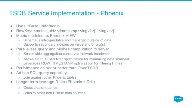 TSDB Service Implementation - Phoenix ● Uses HBase underneath ● RowKey: <metric_uid><timestamp><tagv1>[...<tagvn>]. ● Metr...