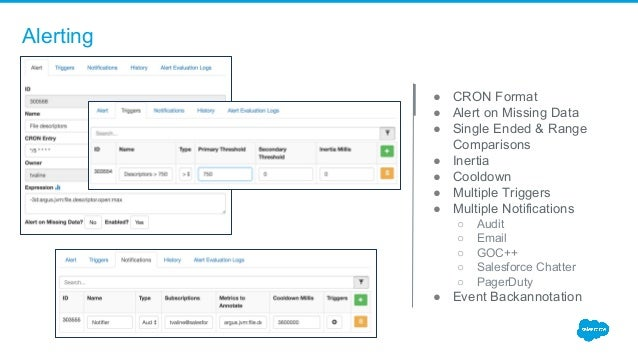 Argus Production Monitoring at Salesforce