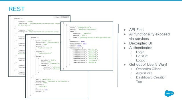 REST ● API First ● All functionality exposed via services ● Decoupled UI ● Authenticated ○ Login ○ Do stuff ○ Logout ● Get...