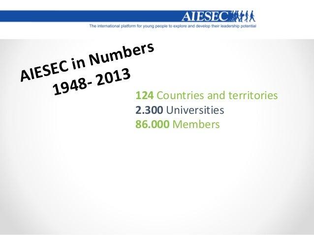 AIESEC in Numbers 1948- 2013 124 Countries and territories 2.300 Universities 86.000 Members
