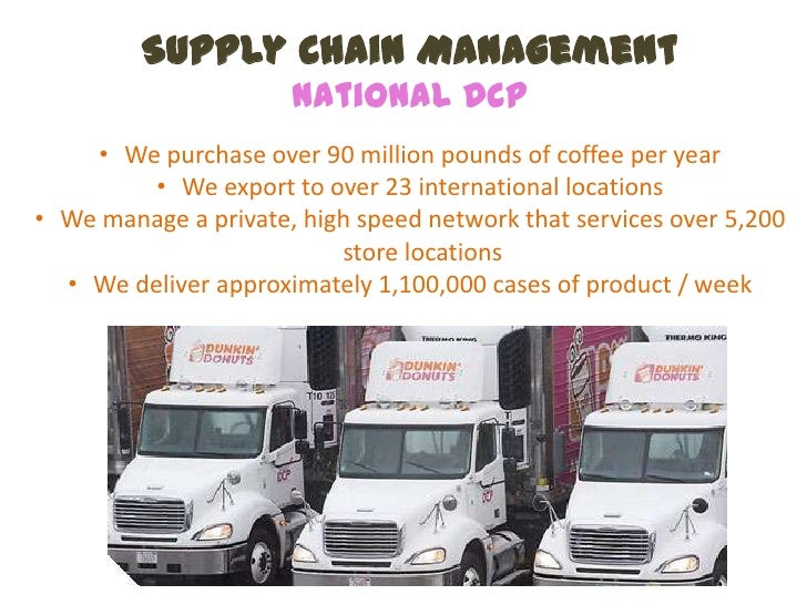 dunkin donuts value chain National dcp (ndcp), the $2 billion supply chain management cooperative  serving the franchisees of dunkin' donuts, has selected worksoft software for  high.