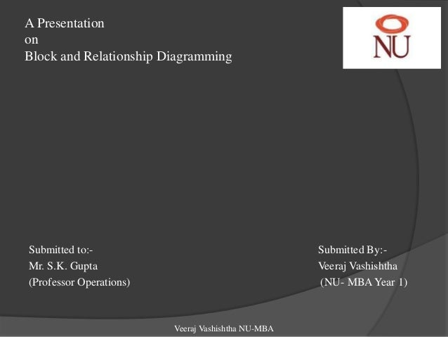 A PresentationonBlock and Relationship DiagrammingSubmitted to:-                                      Submitted By:-Mr. S....