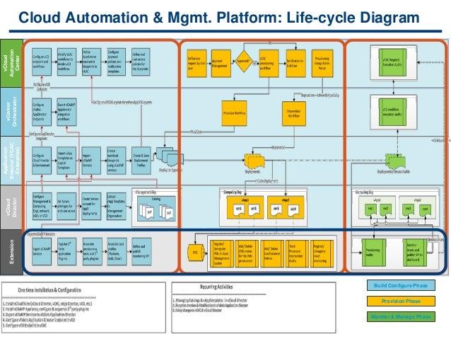 Enterprise Architecture Application Diagram Circuit Diagram Symbols