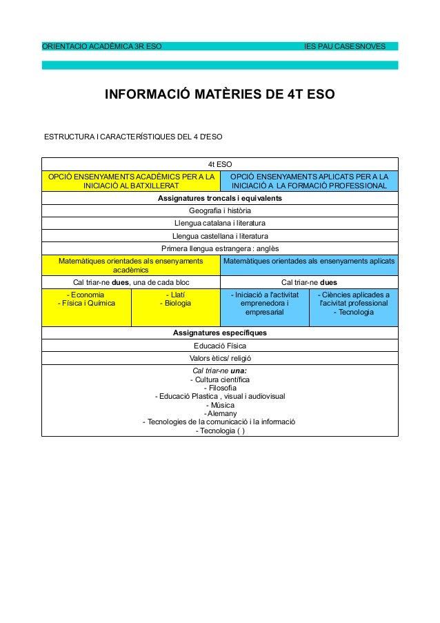 ORIENTACIO ACADÈMICA 3R ESO IES PAU CASESNOVES INFORMACIÓ MATÈRIES DE 4T ESO ESTRUCTURA I CARACTERÍSTIQUES DEL 4 D'ESO 4t ...