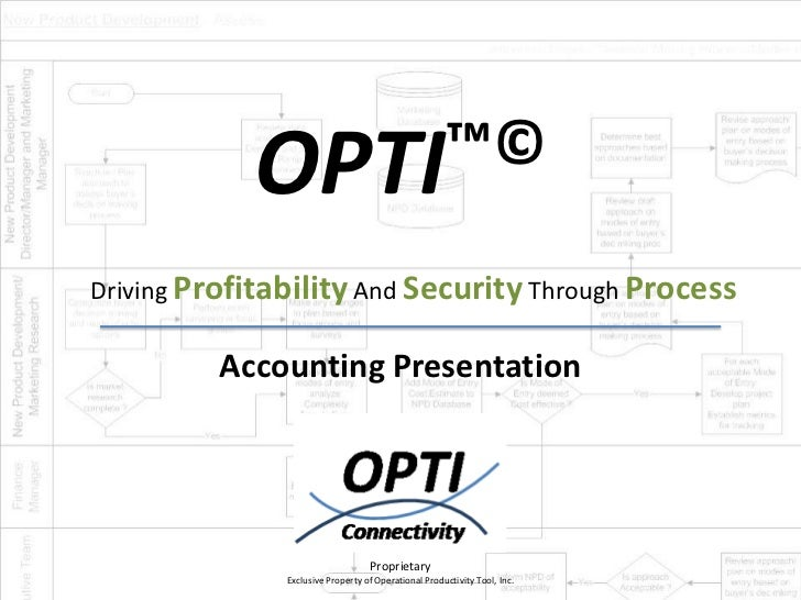 OPTI™©Driving Profitability And Security Through Process         Accounting Presentation                                  ...