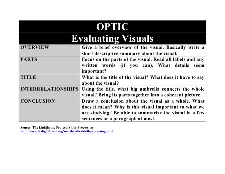OPTIC                                    Evaluating Visuals OVERVIEW           Give a brief overview of the visual. Basica...