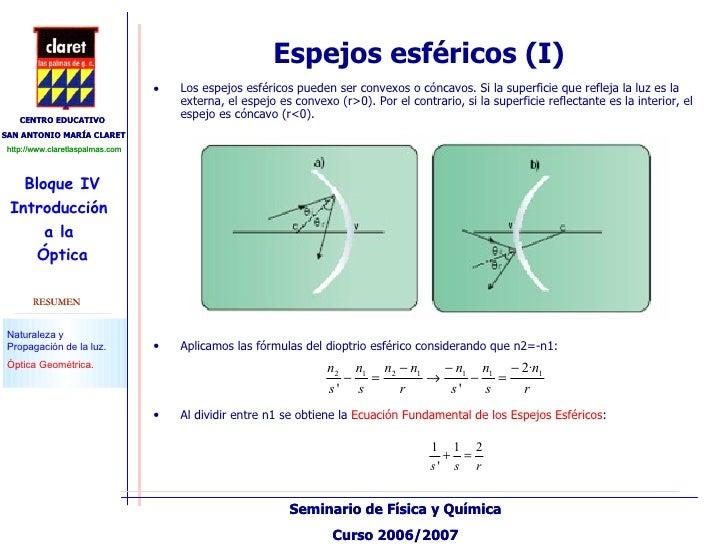 Optica for Espejos esfericos convexos