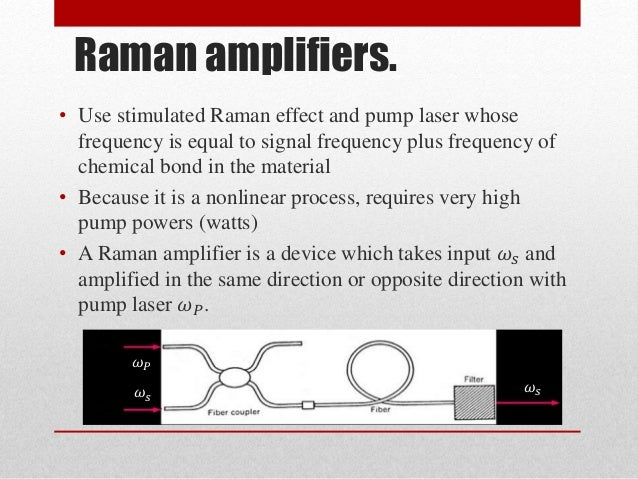 Optical amplifiers- review on