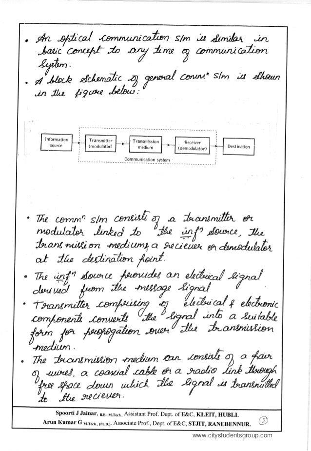 Optical fiber communication (Unit 1) notes written by